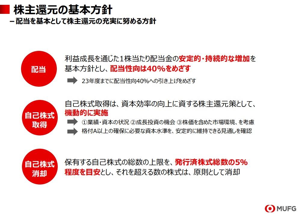 三菱UFJ株主還元方針